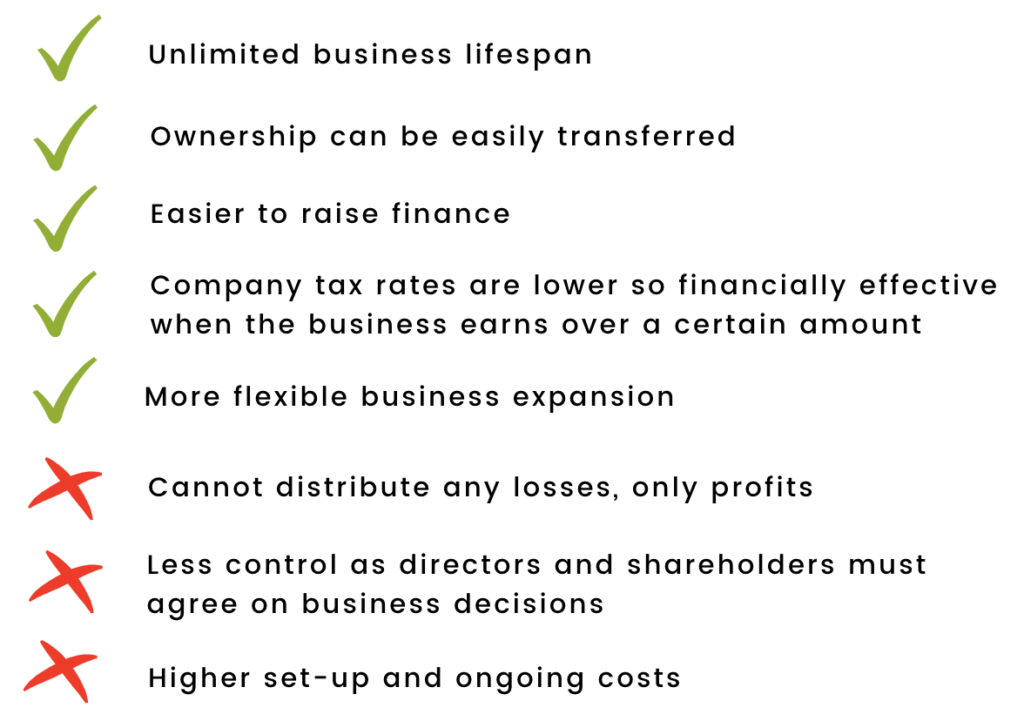 Choosing which business structure is right for you - Bookipi